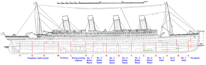 700px-Titanic_side_plan_annotated_English